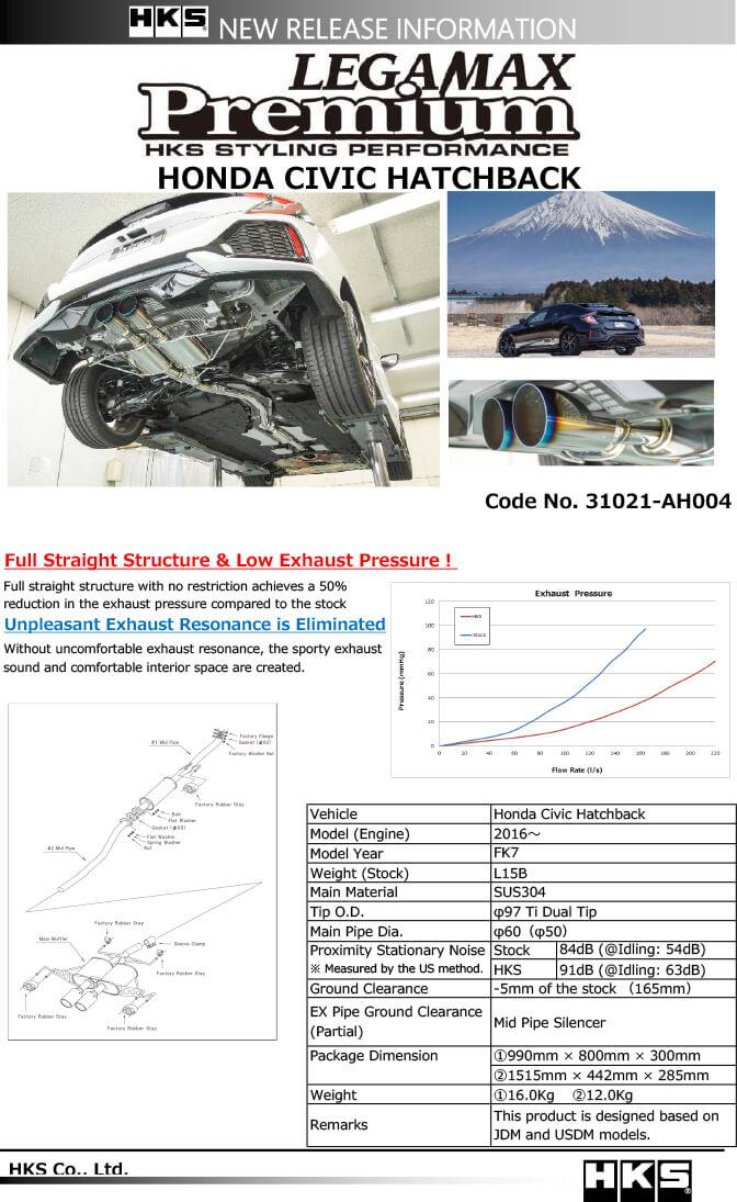 31021-AH004_Legamax Premium_CIVIC 1.5L_Hatchback(FK7).jpg