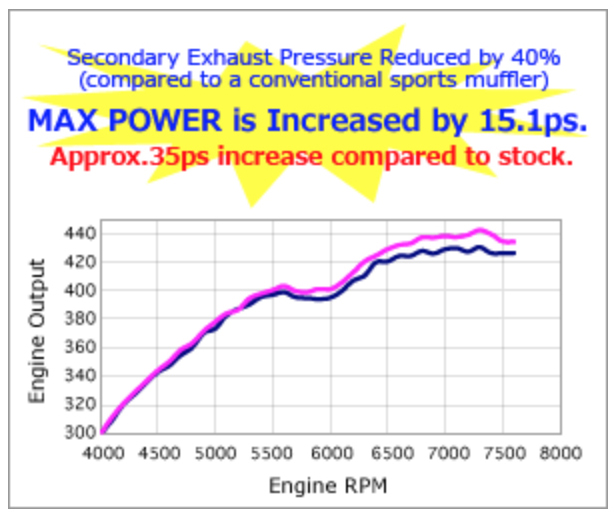 hpower_curve.jpg