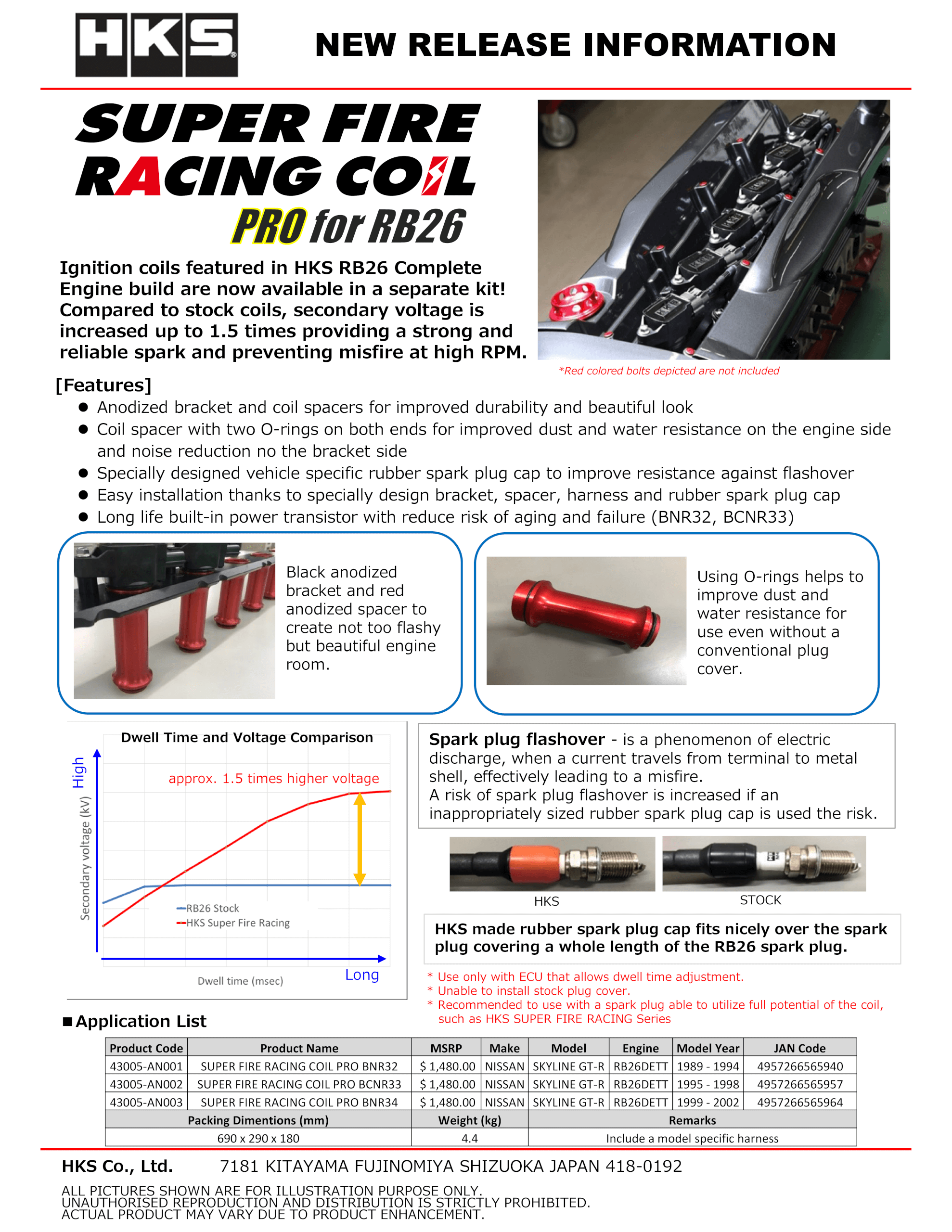 43005-AN001-AN003_SUPER FIRE RACING COIL PRO for RB26 revised.png