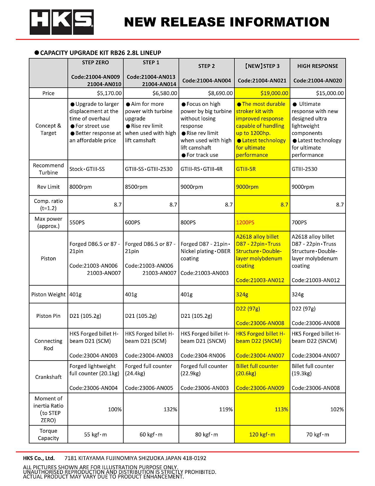 21004-AN021 PISTON FULL KIT RB26 2.8L STEP3_2.png
