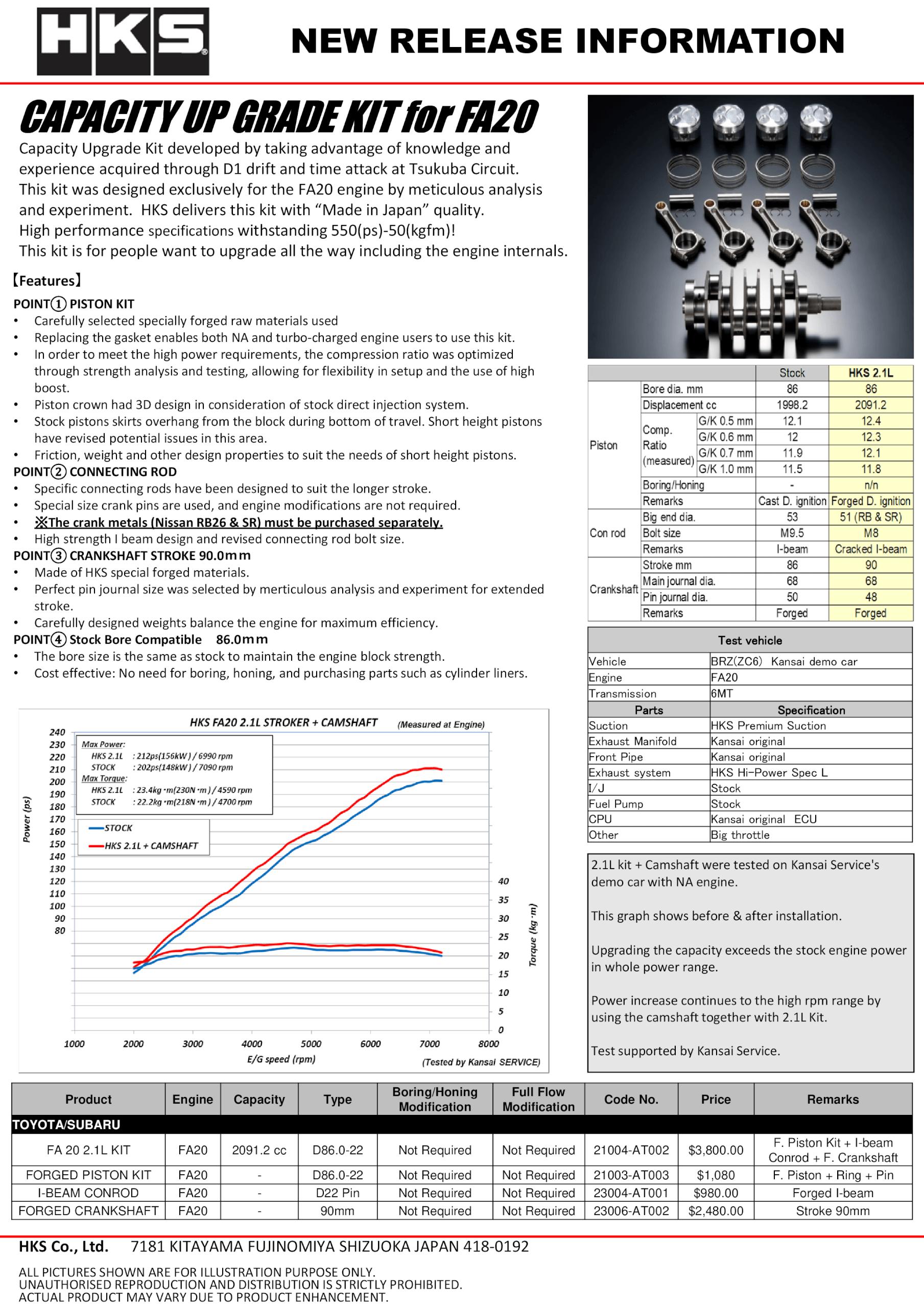 21004-AT002 PISTON FULL KIT FA20 2.1L.png