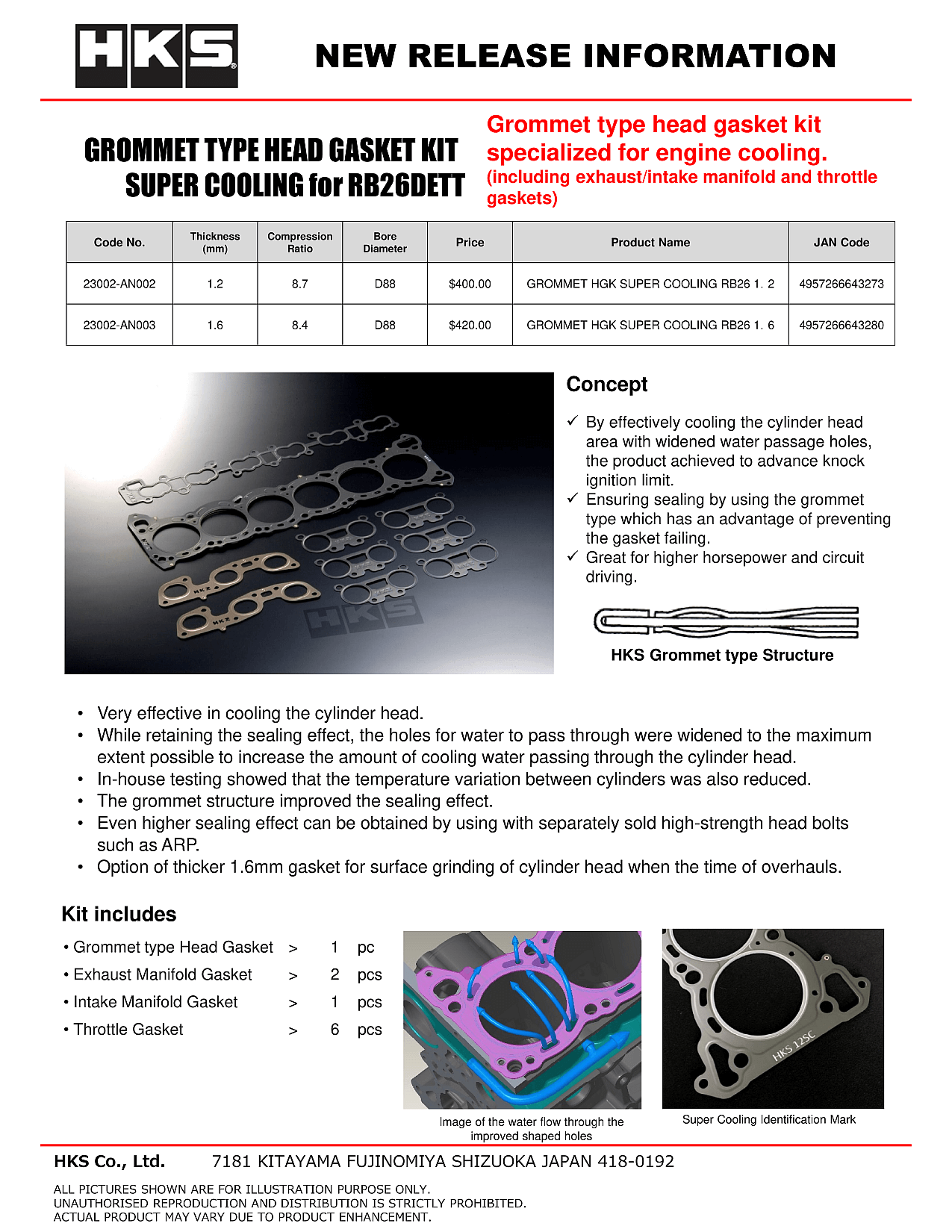 23002-AN002_AN003_Grommet Head Gasket SUPER COOLING for RB26.png